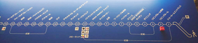 イケアの通路ダイアグラム