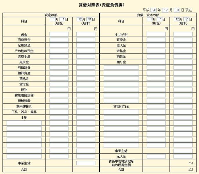 青色申告決算書・収支内訳書コーナーの貸借対照表