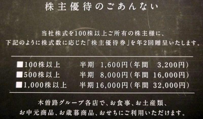 木曽路の株主優待一覧表