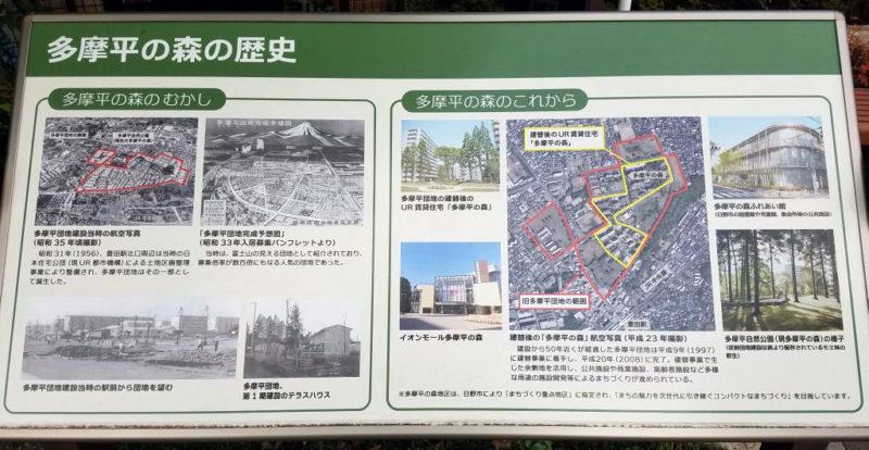 多摩平の森の歴史