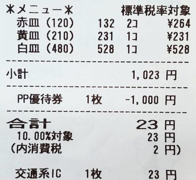 魚屋路の優待千円コース